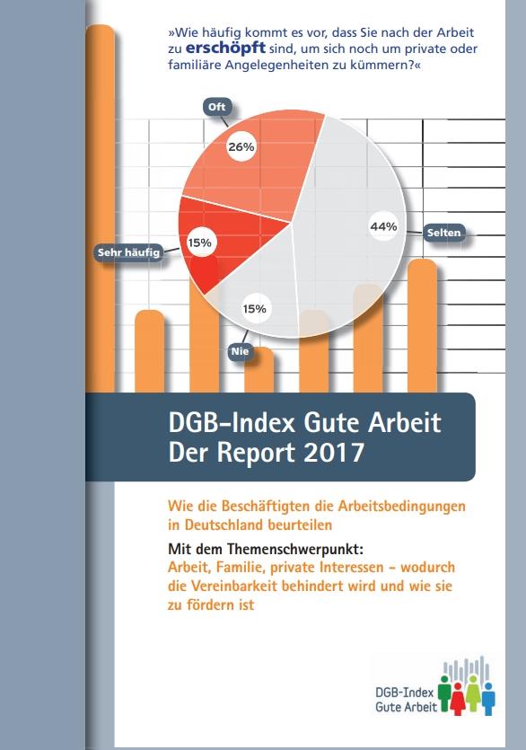 DGB-Index-Report-2017